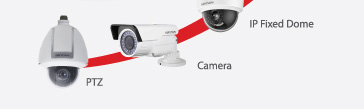 DVR, NVR, IP Dome, IP Bullet, IP Fixed Dome, Camera, PTZ