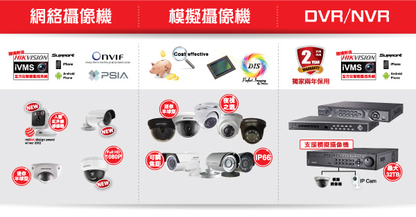 網絡攝像機、模擬攝像機、DVR/ NVR