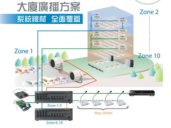 一站式大廈廣播方案  系統線材  全面覆蓋